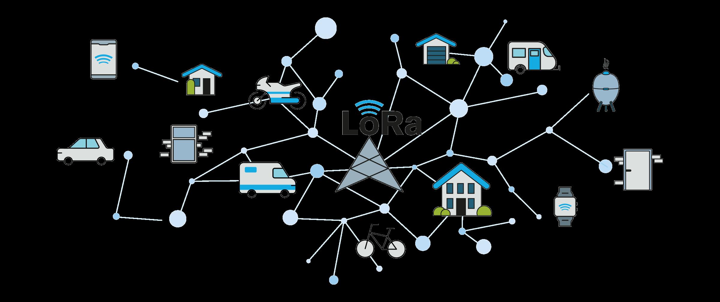 Voordelen Lora sensoren: veiliger en gaan langer mee